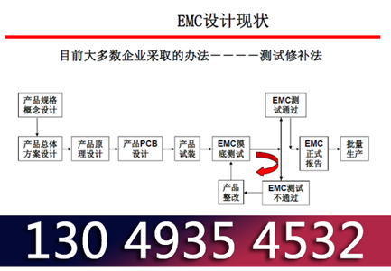 EMC设计之路