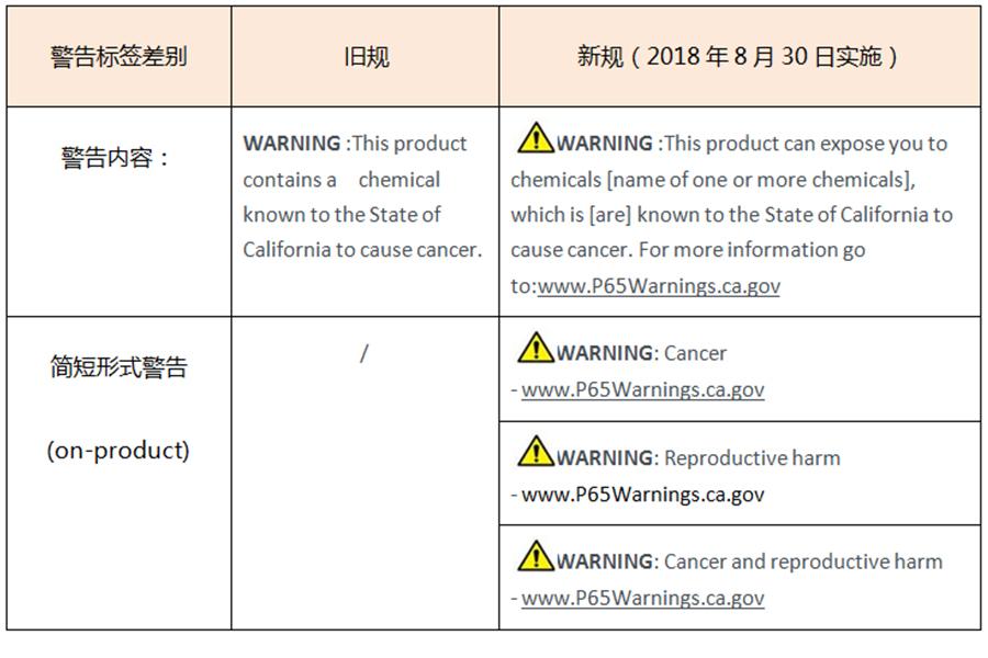 中文表格.jpg
