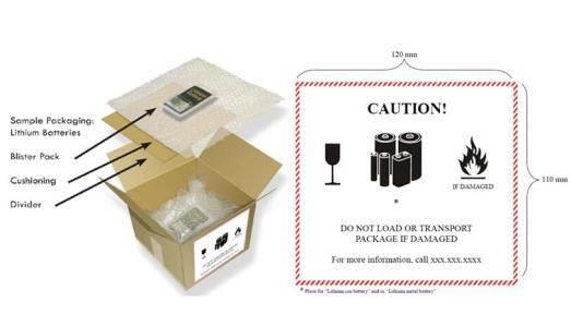 UN38.3包装要求