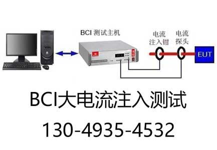 BCI测试
